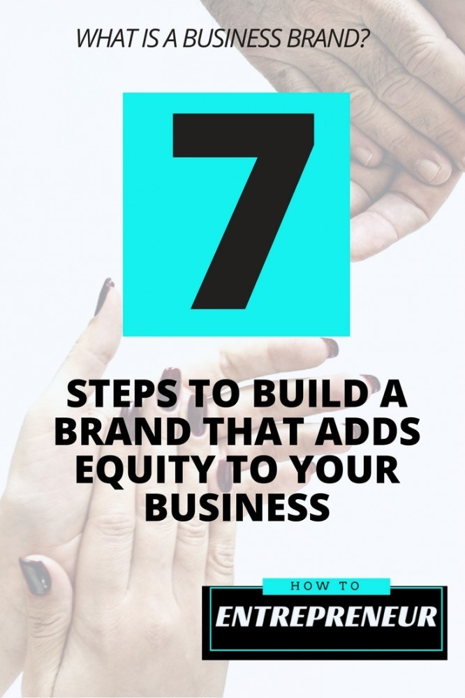 what is a business's brand