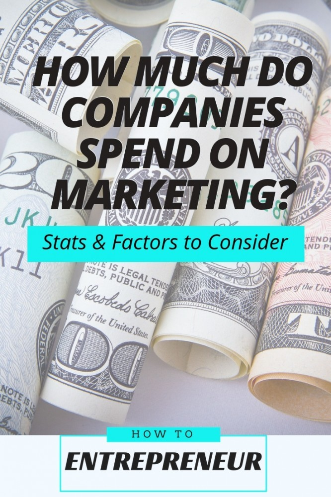 How Much Do Companies Spend on Marketing?