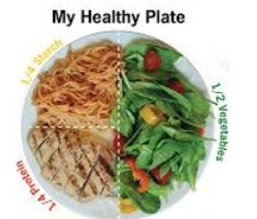 Healthy Portions