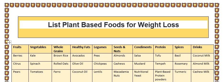 List Plant Based Foods