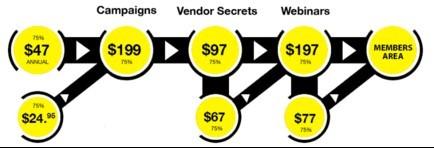 Is Income League A scam sales funnel
