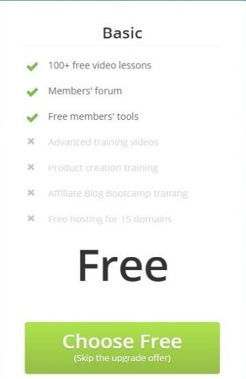 Description of benefits with the 7 day free trial at Affilorama