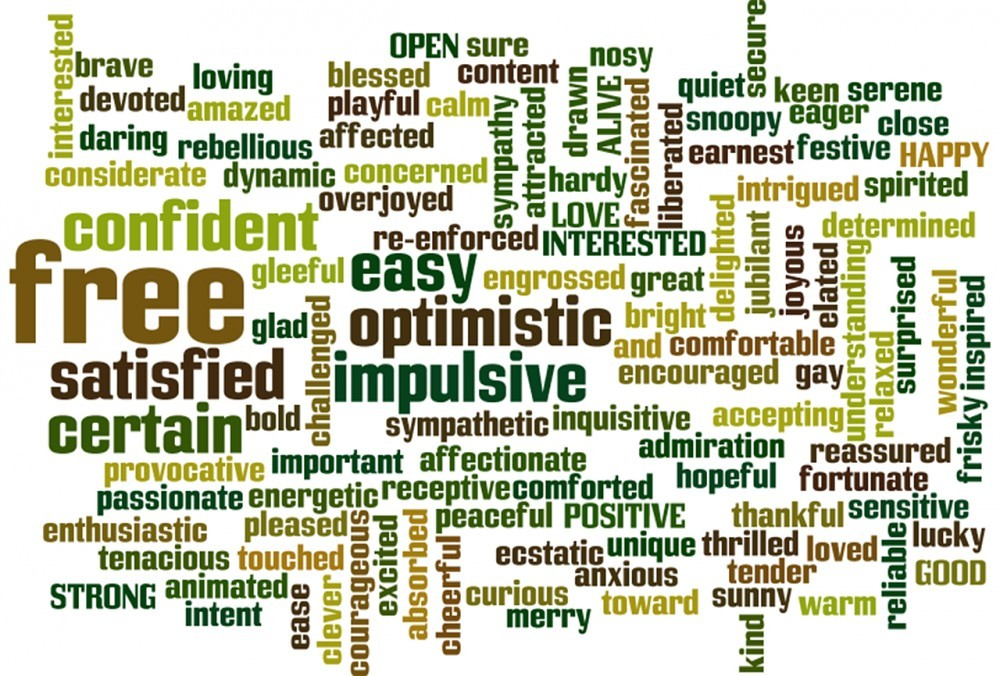 positive word cloud in greens and brown