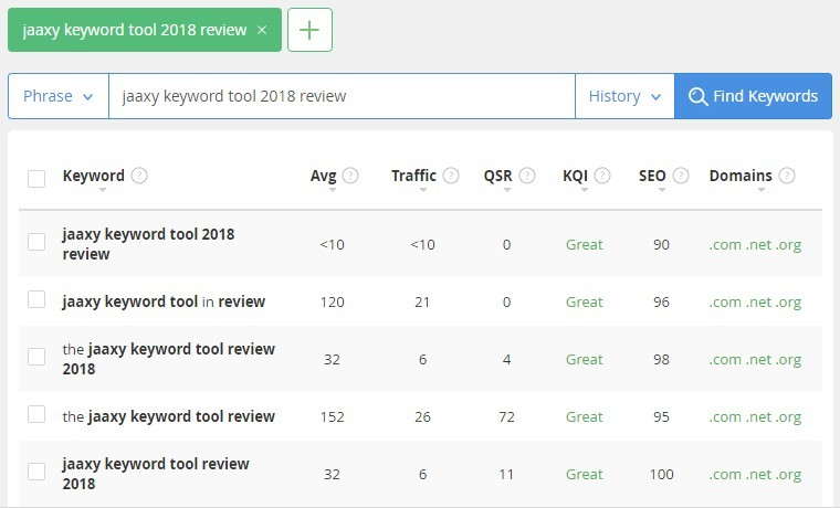 Jaaxy Keyword Search Results
