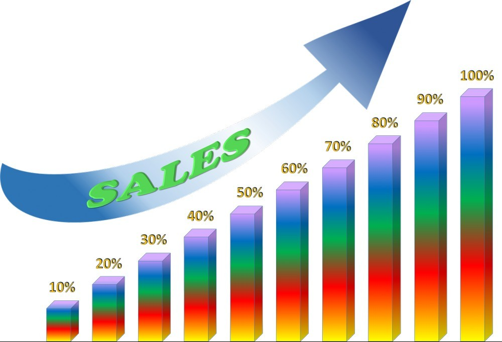 Sales Graph arrow going up