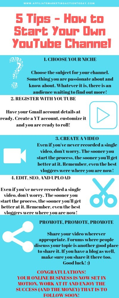 Infographic on how to start your own YT Channel
