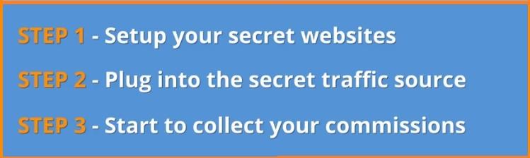 secret affiliate steps to make money online