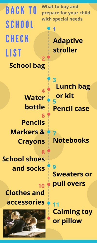 c2596d531d53 So, my dear parents, have you started buying the things that your child  needs come school opening or you already have bought some essentials way  back in ...