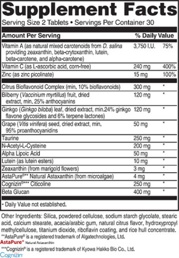 Is Advanced vision formula a scam ingredients