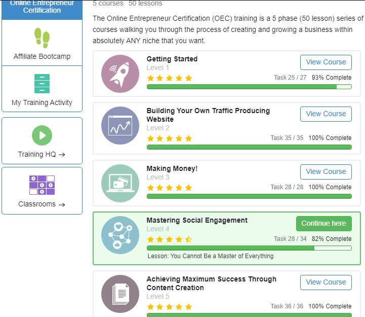 Online entrepreneur certification course how good is wealthy affiliate