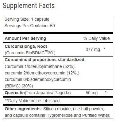 Curcumitol Q ingredients the most effective Curcumin supplement