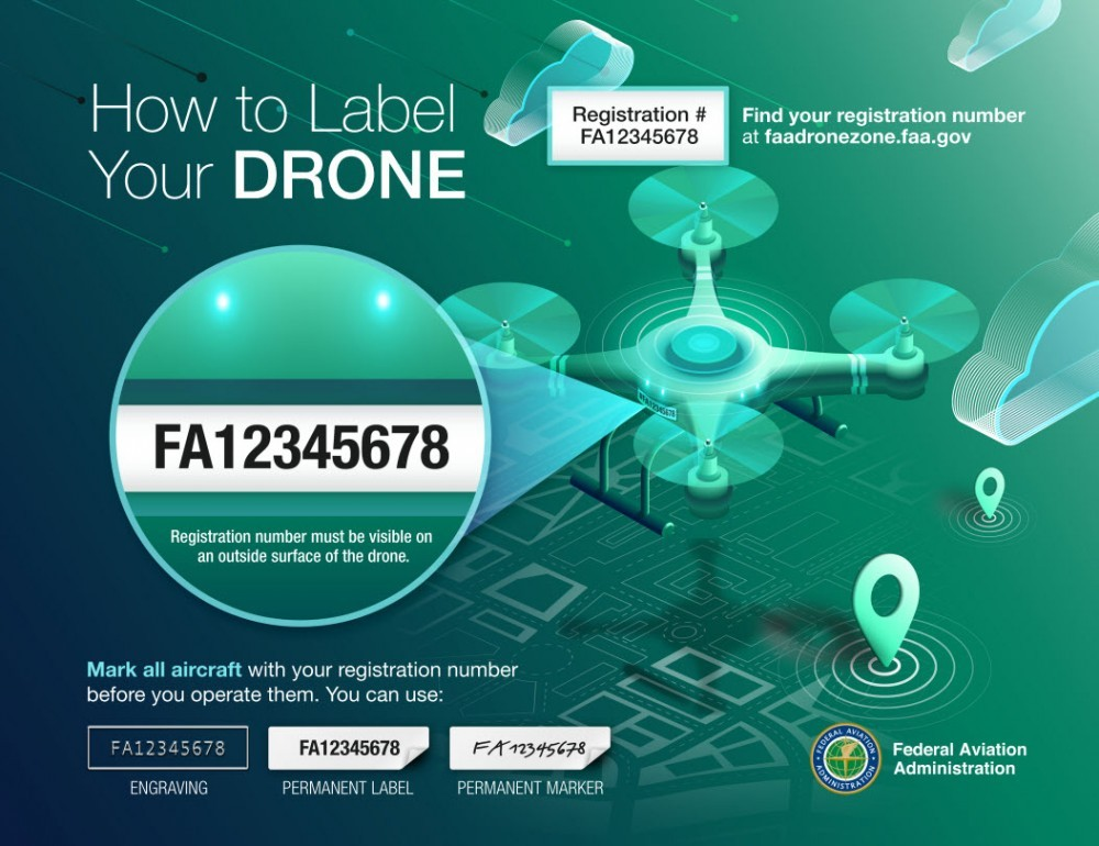 Latest FAA Drone Rules – Registration Number Markings