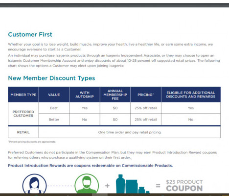 Isagenix Associates Review---New Member Discount types