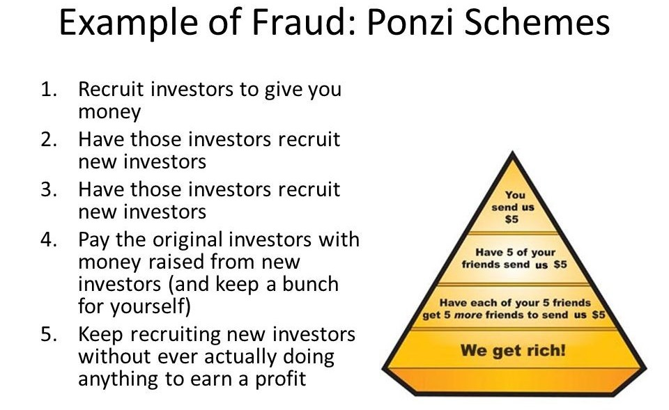 charles ponzi case - don't fall for it | work home no scams