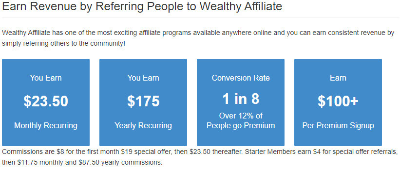 The wealthy affiliate compensation plan structure