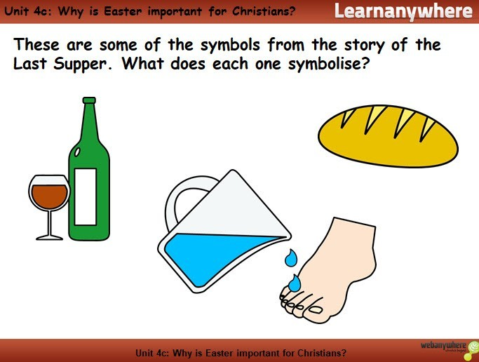 Here are some symbols of the last supper