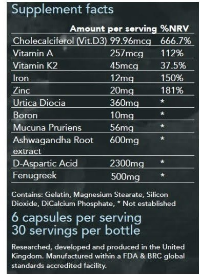 Ingredient concentrations