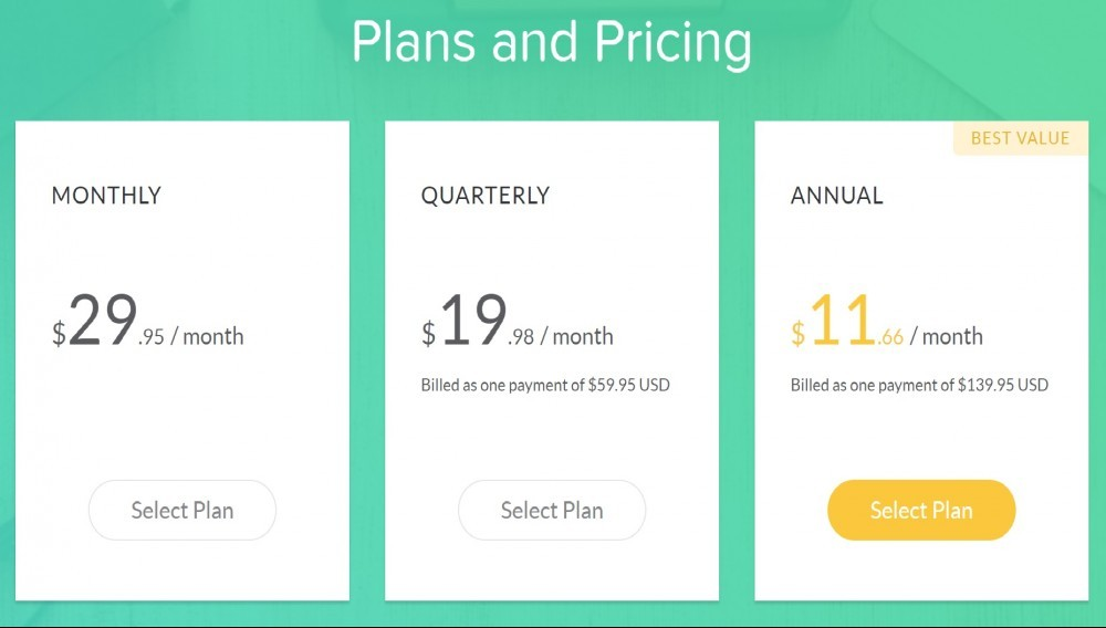 Grammarly Pricing Chart