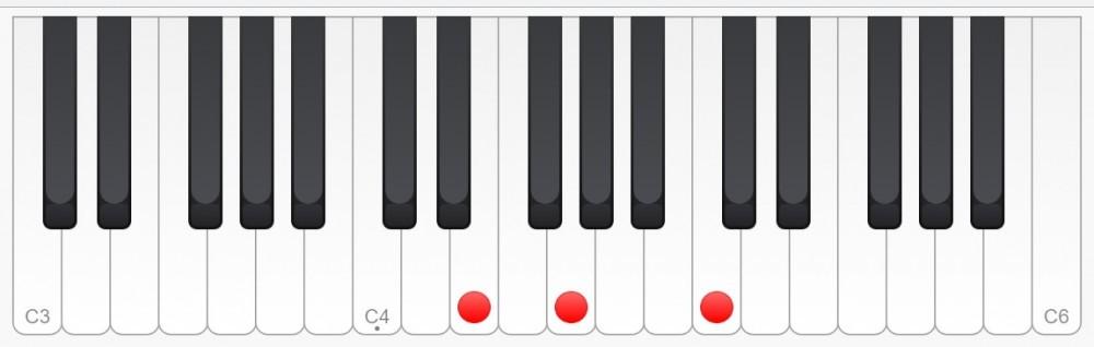keyboardplay.com