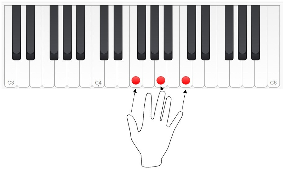 Piano by chords - chord progression
