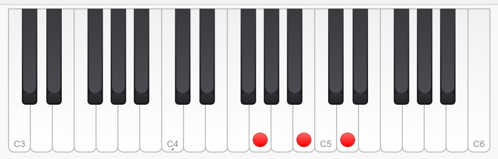 Piano by chords