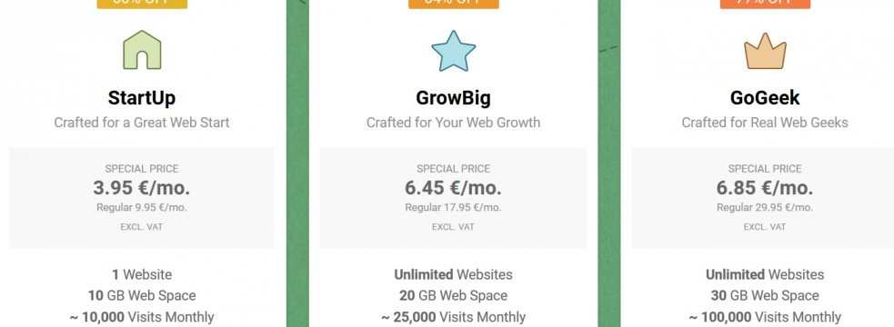 SiteGround The Top Web Hosting Review