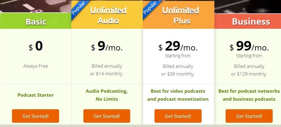 Podbean Podcast Hosting Services Review