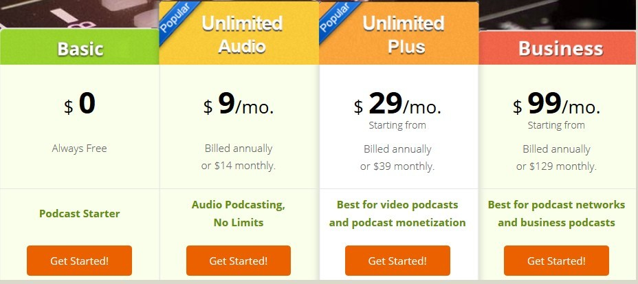 Buzzsprout the best Podcast hosting site