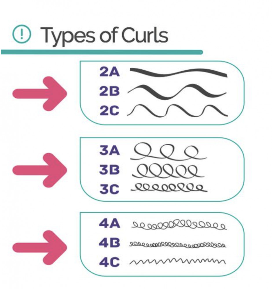 My Curls Line Is Best For These Curl Types