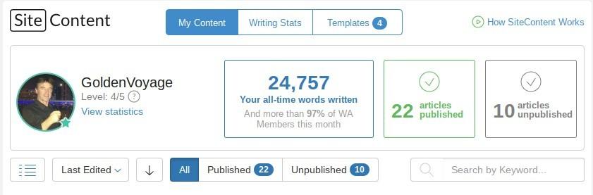 Site Content stats