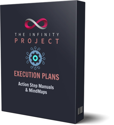 A Infinity Project Review - Execution Plans