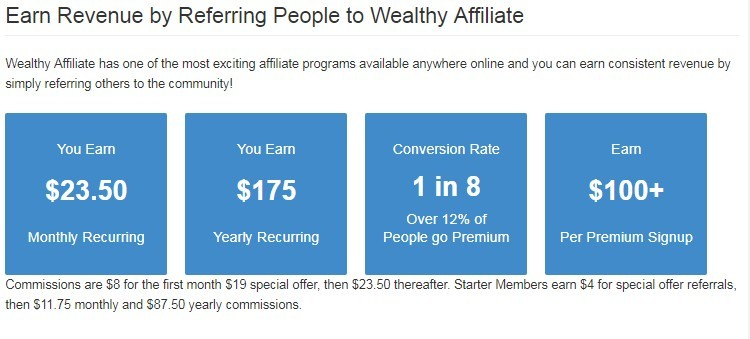 Wealthy Affiliate Program   Commissions
