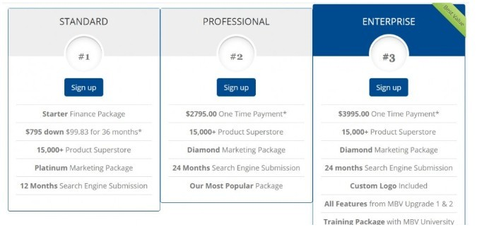 My Business Venture Pricing Plans