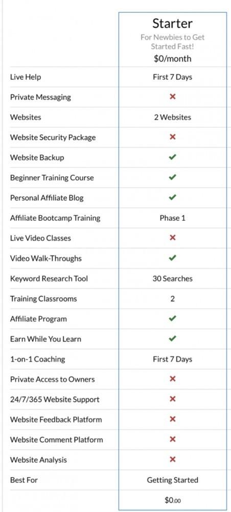 Best WordPress Website Builder