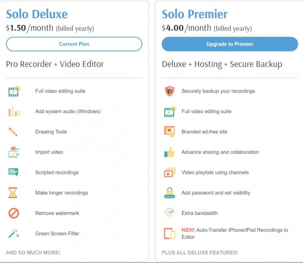 Screencastomatic pricing