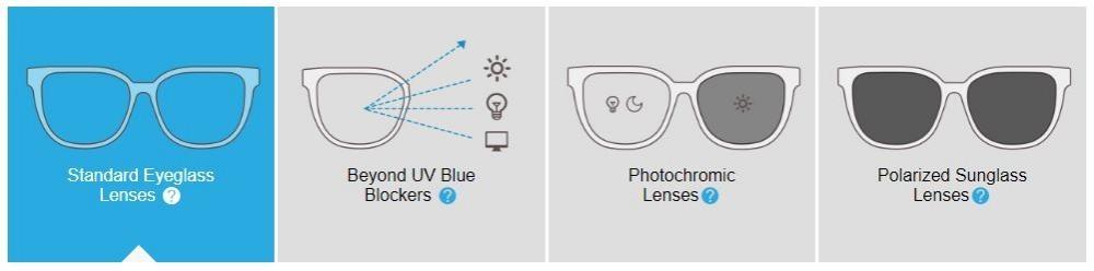 Zeelool Lens Types
