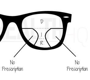 Progressive Lens Peripheral Vision
