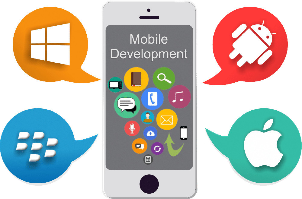 """<img src=""""mobile phone and apps.jpg"""" alt=""""what to build a business in""""/>"""