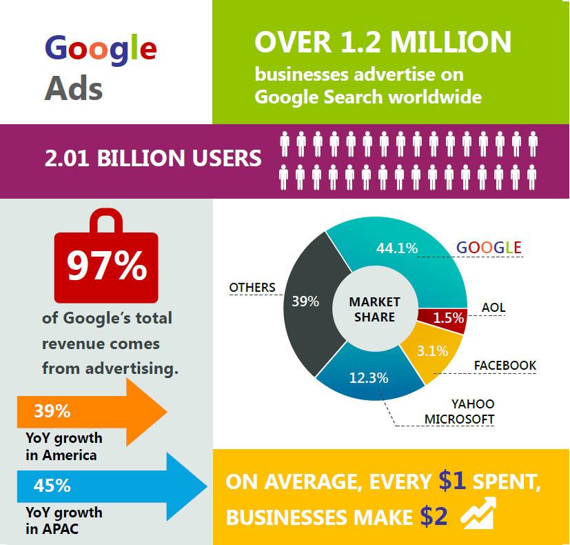 "<img src=""google ads information.jpg"" alt=""how to create a website business""/>"