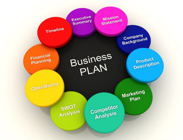 "<img src=""business plan procedure.jpg"" alt=""starting your business plan""/>"