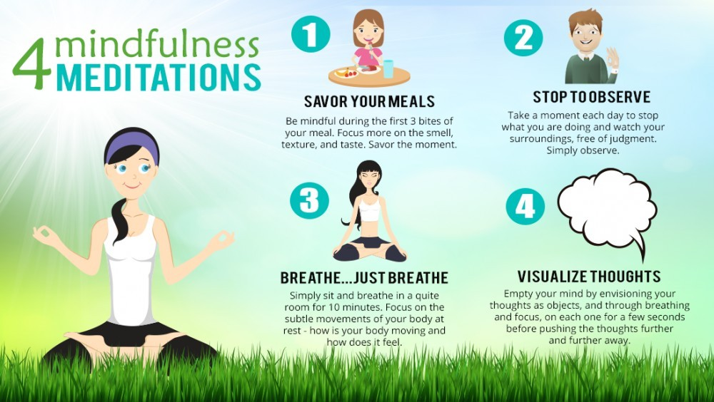 Start with mindfulness meditation