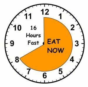 16 hours fast clock
