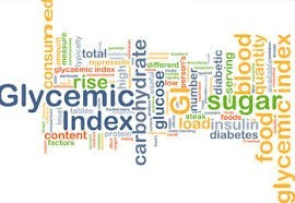 Glycemic Index graphic