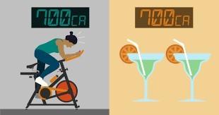 shows calories burn vs calories intake with 2 cocktails