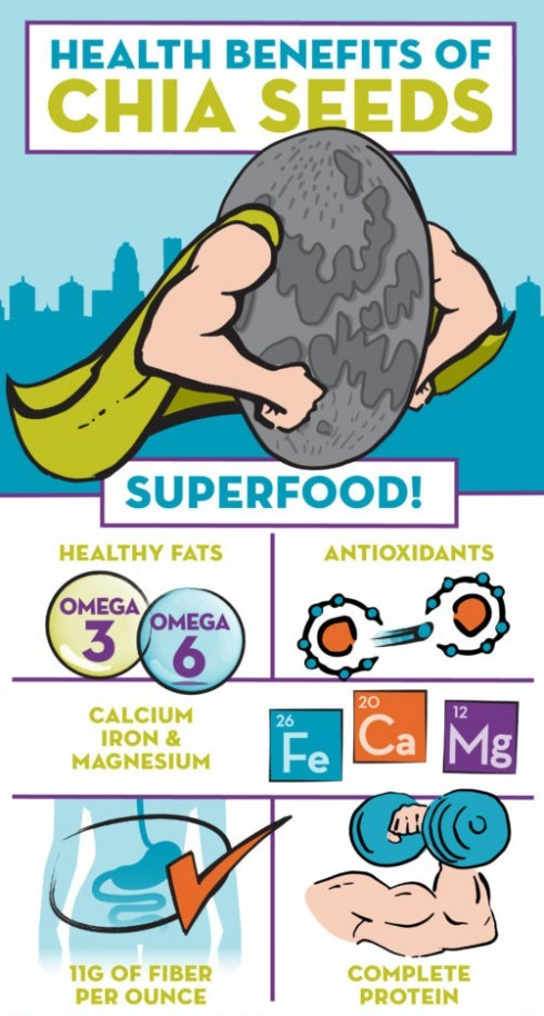 Chia-Seeds-Infographic