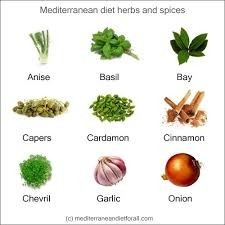 what type of herbs