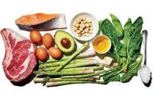 ketogenic-diet-nutrition