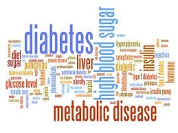 Diabetes Metabolic disease