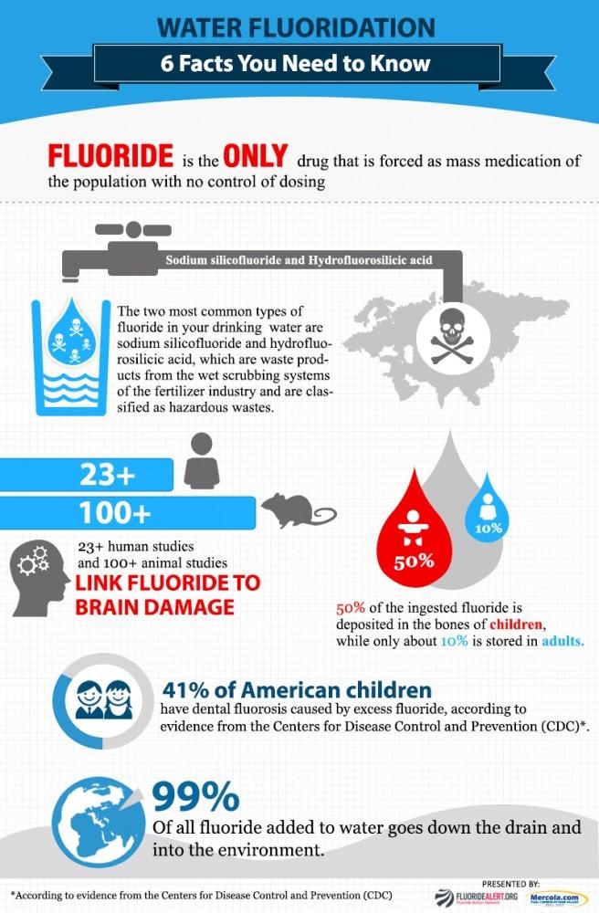 water-fluoridation-infographic