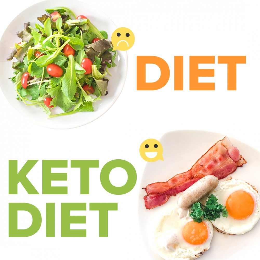 regular diet vs custom keto diet